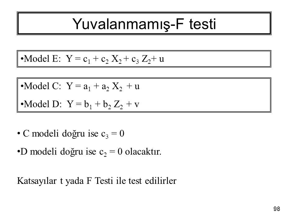 Yuvalanmamış-F testi Model E: Y = c1 + c2 X2 + c3 Z2+ u
