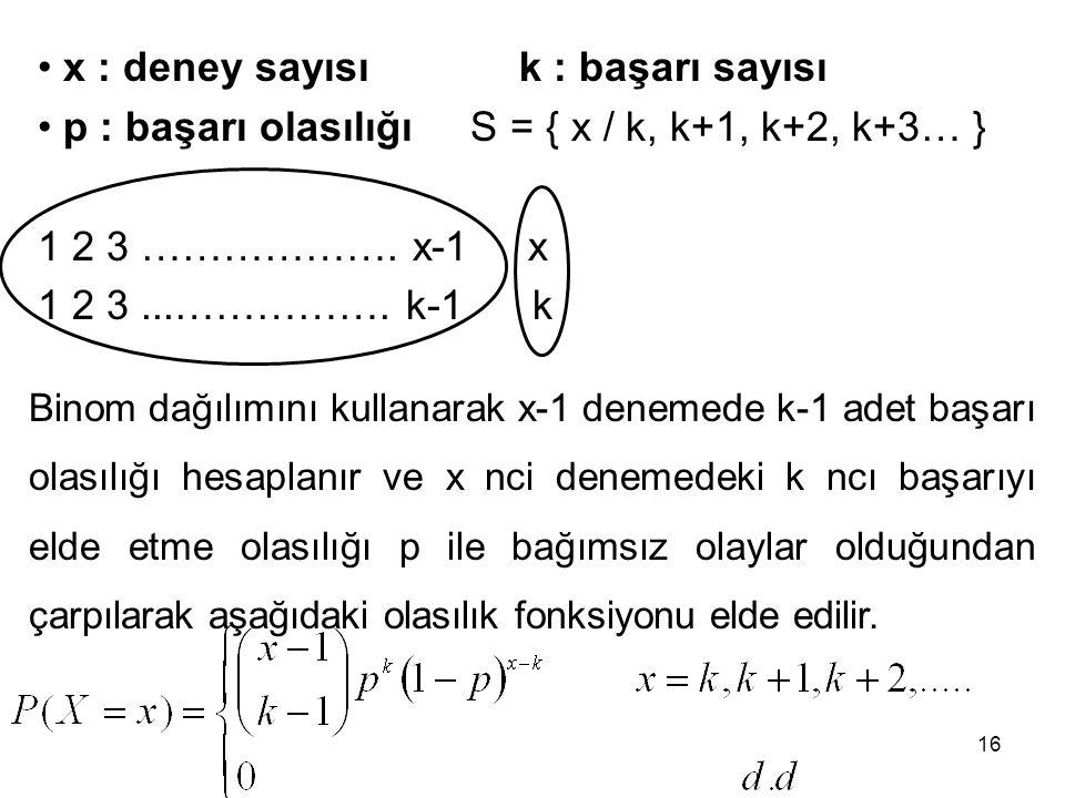 x : deney sayısı k : başarı sayısı