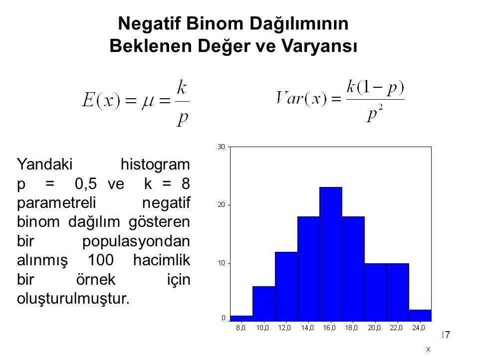Negatif Binom Dağılımının Beklenen Değer ve Varyansı