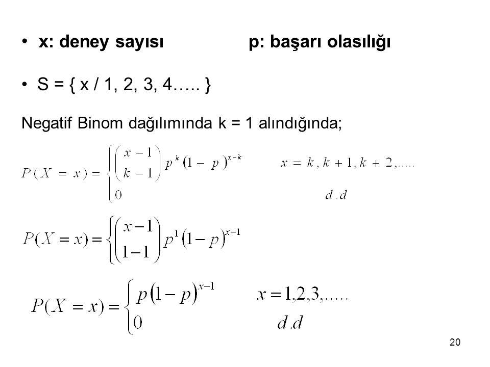 x: deney sayısı p: başarı olasılığı