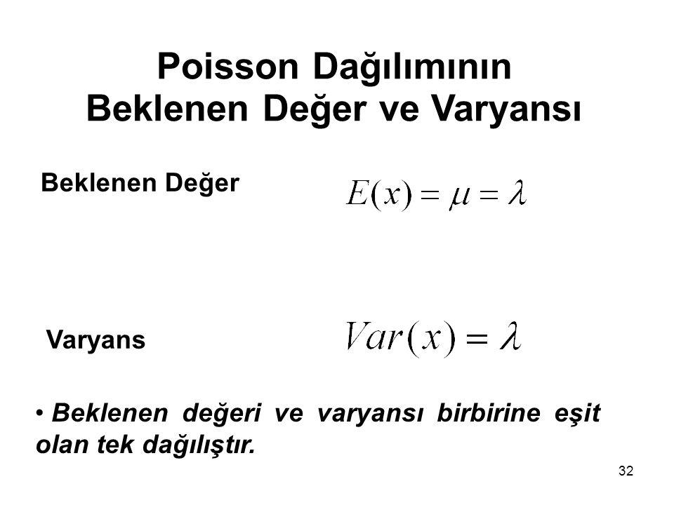 Poisson Dağılımının Beklenen Değer ve Varyansı