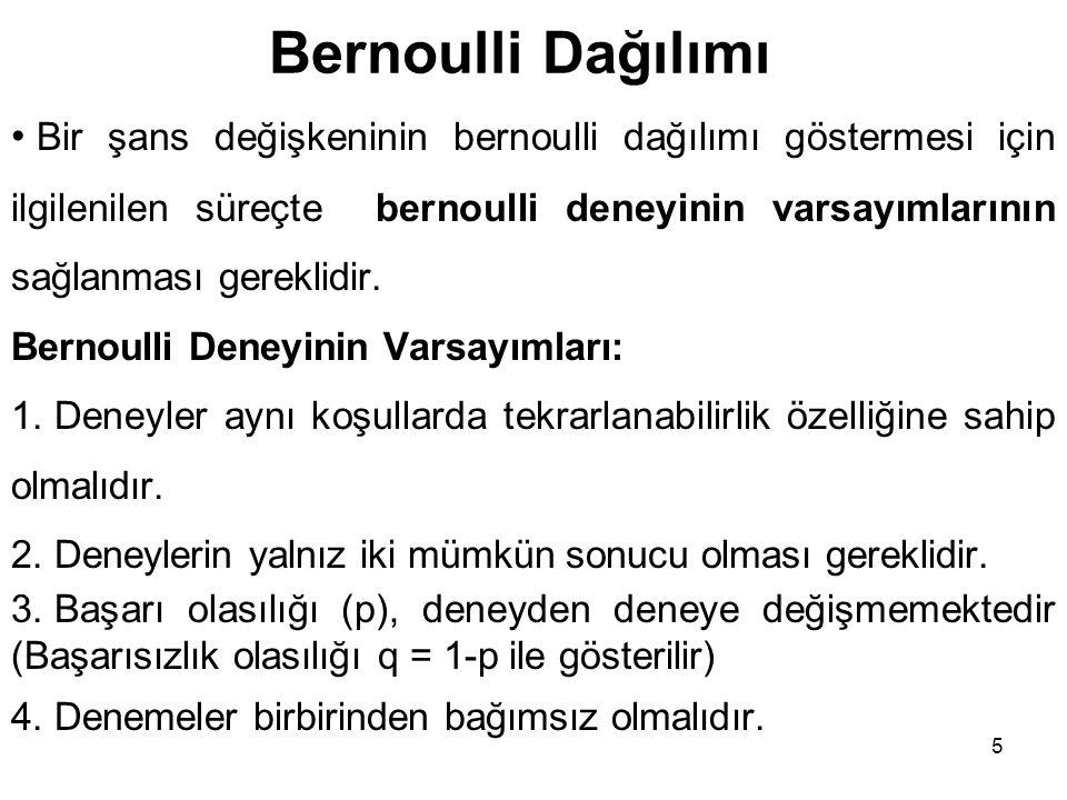 Bernoulli Dağılımı
