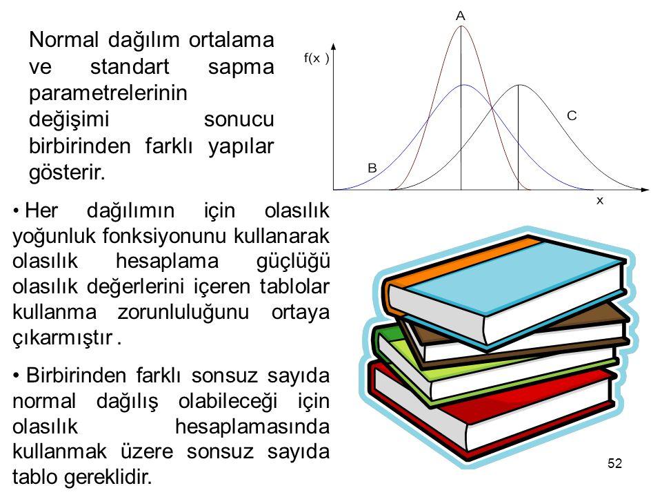 Normal dağılım ortalama ve standart sapma parametrelerinin değişimi sonucu birbirinden farklı yapılar gösterir.