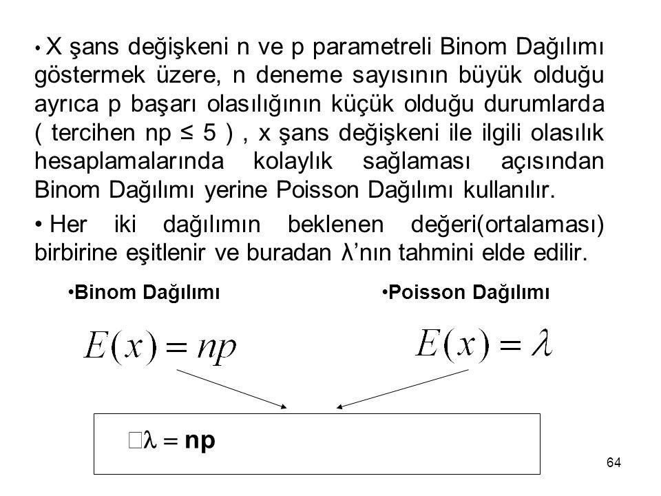 X şans değişkeni n ve p parametreli Binom Dağılımı göstermek üzere, n deneme sayısının büyük olduğu ayrıca p başarı olasılığının küçük olduğu durumlarda ( tercihen np ≤ 5 ) , x şans değişkeni ile ilgili olasılık hesaplamalarında kolaylık sağlaması açısından Binom Dağılımı yerine Poisson Dağılımı kullanılır.