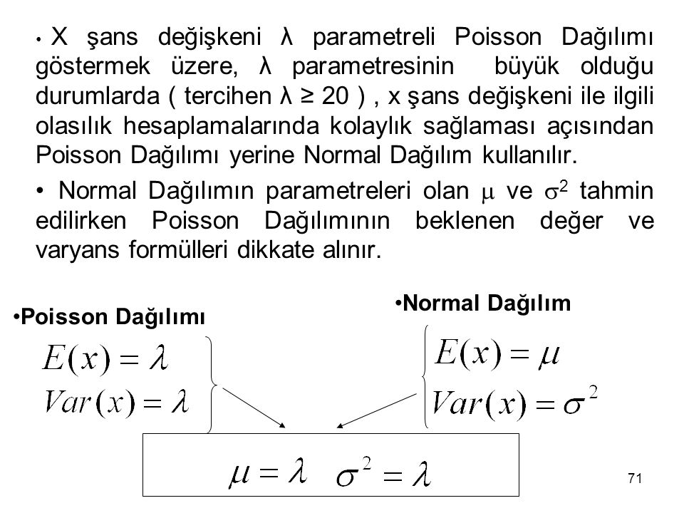 X şans değişkeni λ parametreli Poisson Dağılımı göstermek üzere, λ parametresinin büyük olduğu durumlarda ( tercihen λ ≥ 20 ) , x şans değişkeni ile ilgili olasılık hesaplamalarında kolaylık sağlaması açısından Poisson Dağılımı yerine Normal Dağılım kullanılır.
