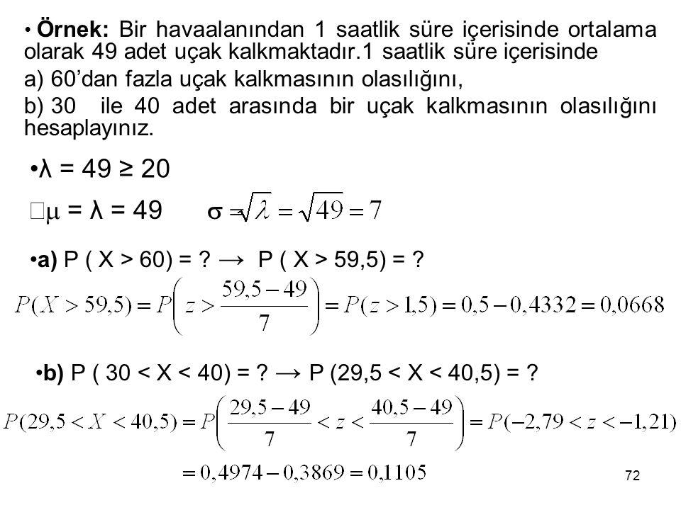 λ = 49 ≥ 20 m = λ = 49 s = 60'dan fazla uçak kalkmasının olasılığını,