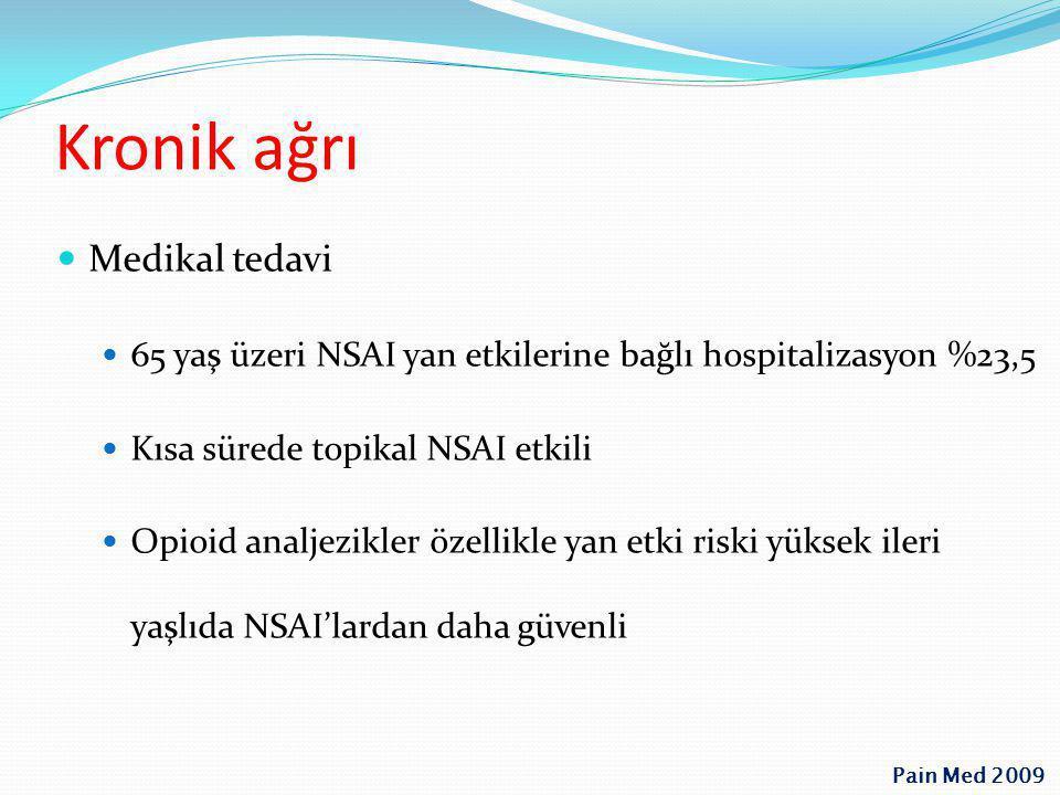 Kronik ağrı Medikal tedavi