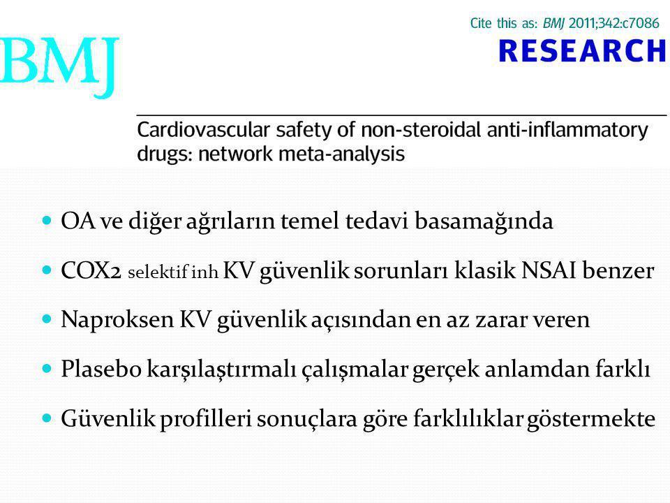 NSAI OA ve diğer ağrıların temel tedavi basamağında