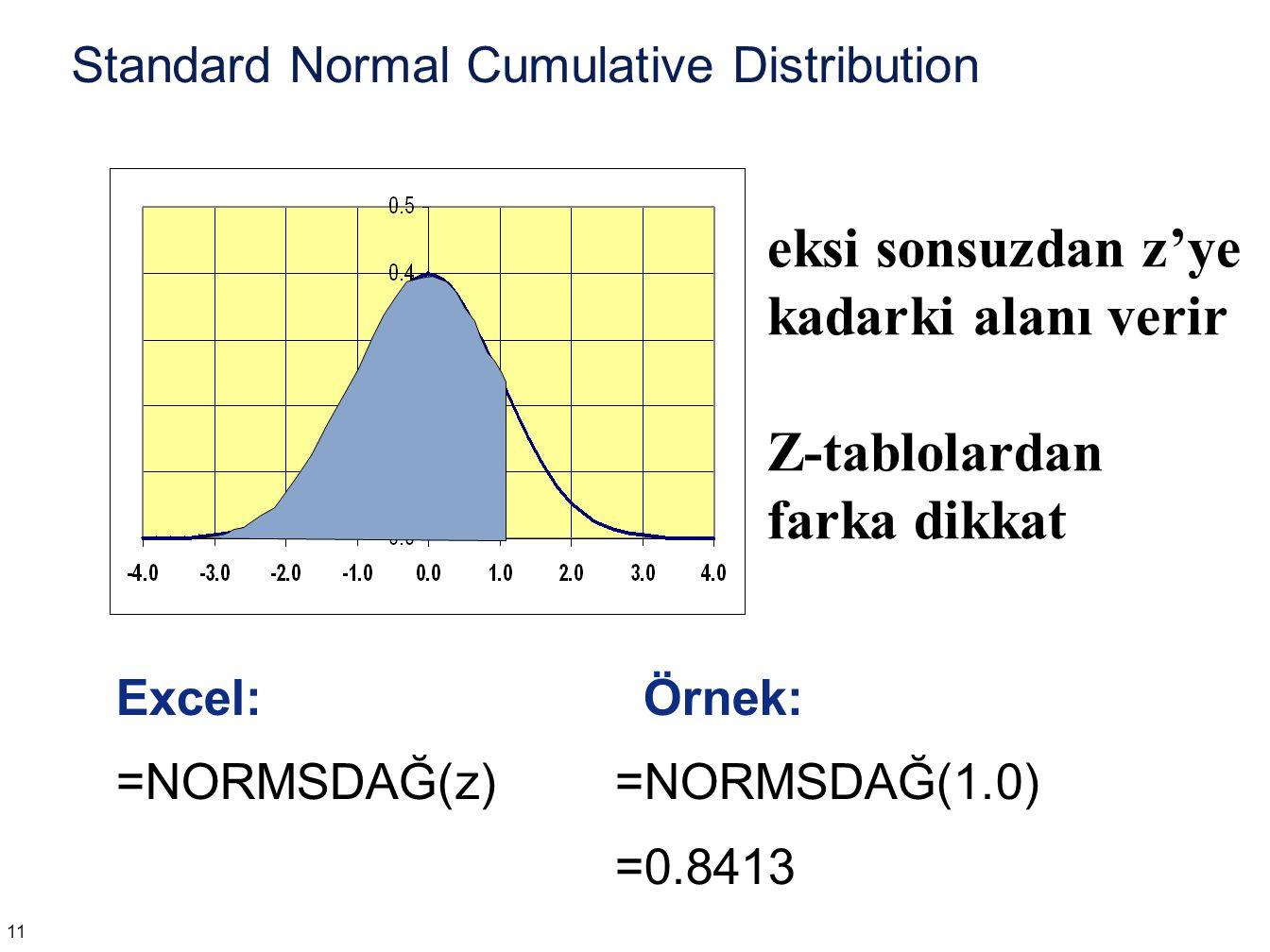 Z dönüşümünden kaçınmak için: =NORMDAĞ(x,ortalama,stdsapma,doğru)