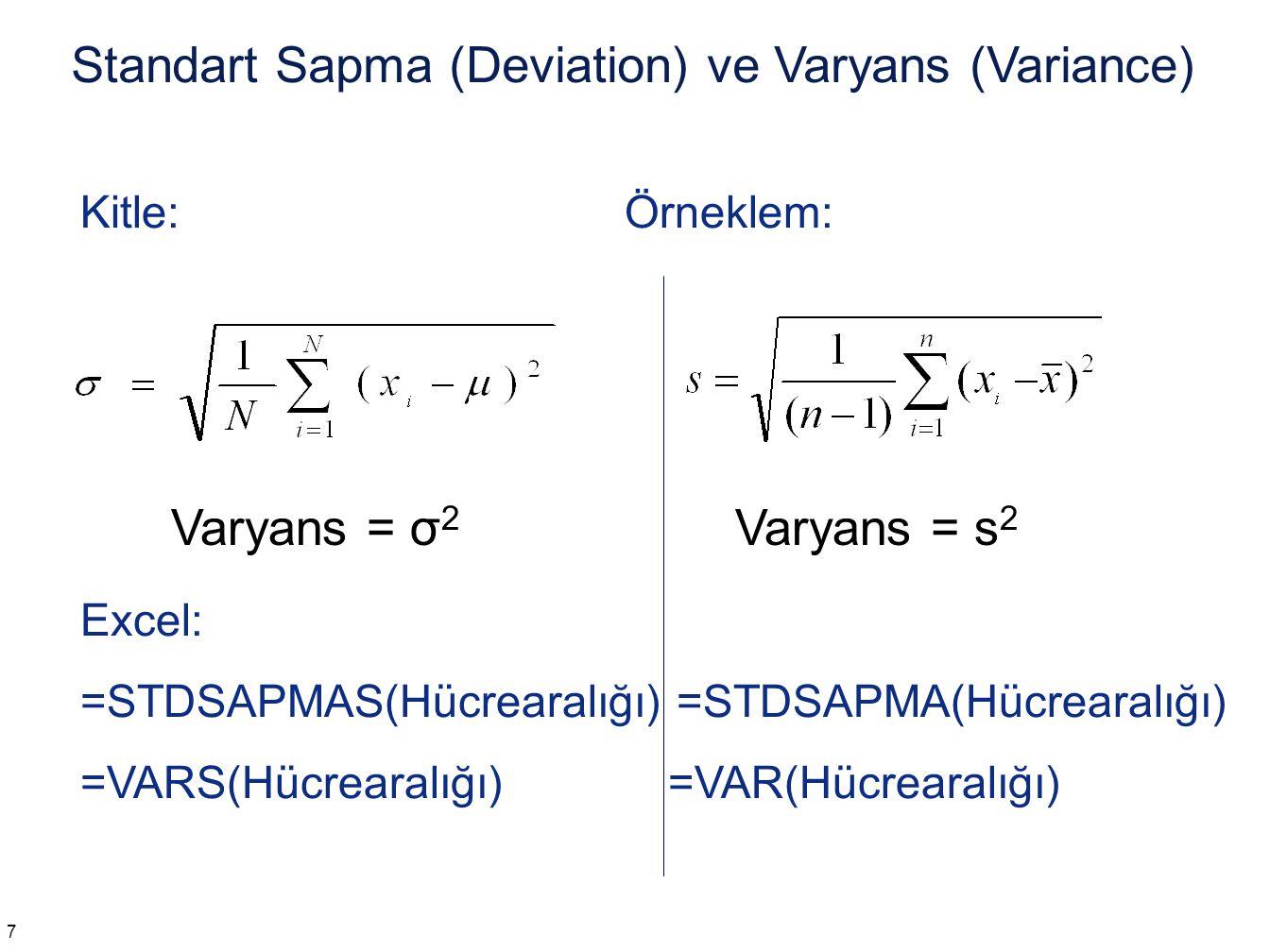 Hatırlatma: Normal Dağılım (Normal Distribution)