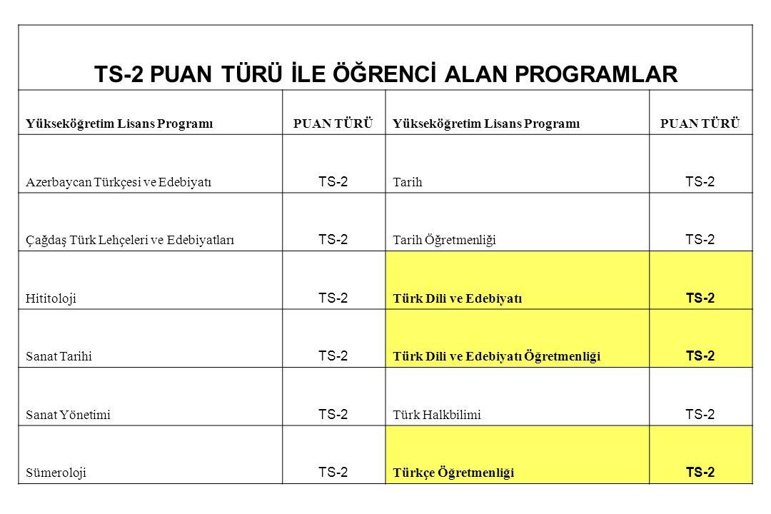 TS-2 PUAN TÜRÜ İLE ÖĞRENCİ ALAN PROGRAMLAR