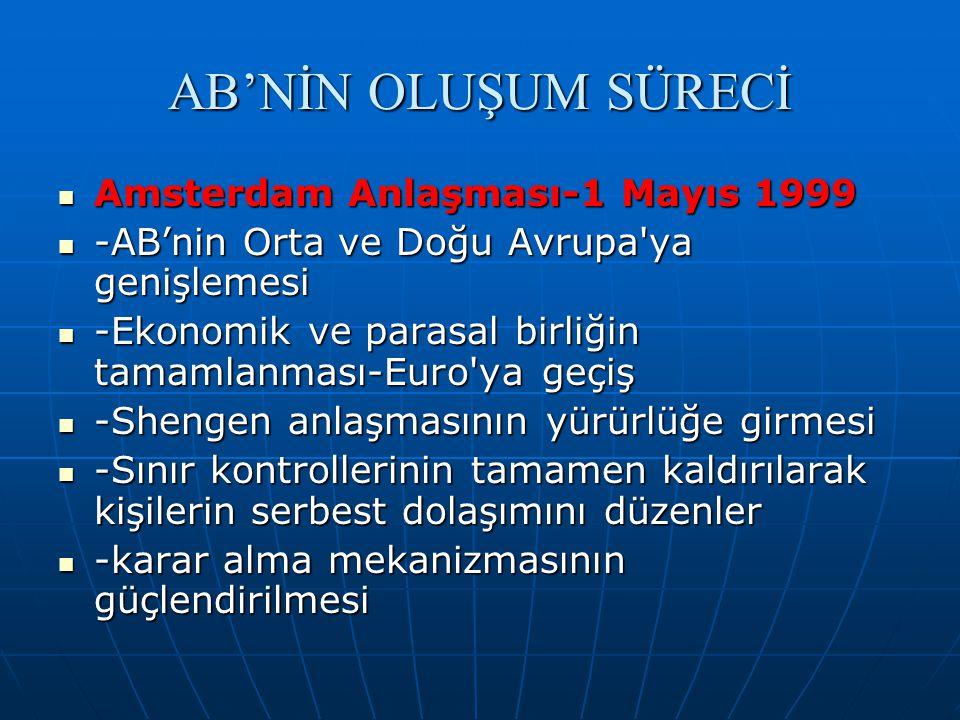 AB'NİN OLUŞUM SÜRECİ Amsterdam Anlaşması-1 Mayıs 1999