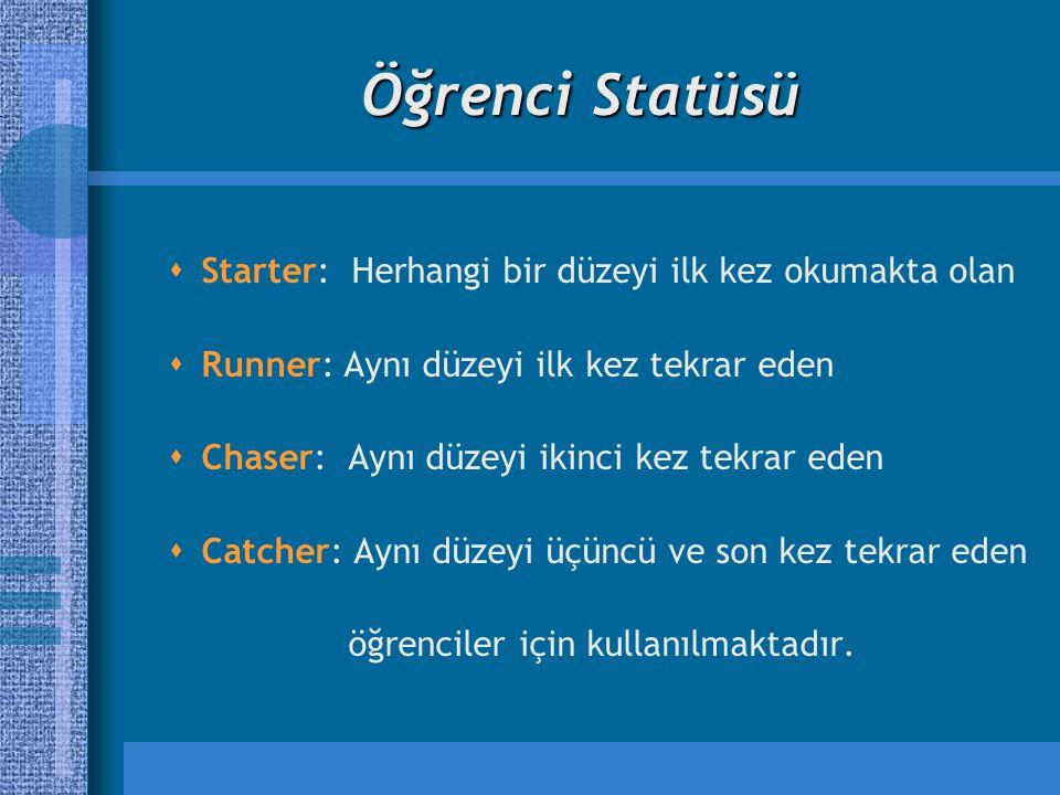 Öğrenci Statüsü Starter: Herhangi bir düzeyi ilk kez okumakta olan