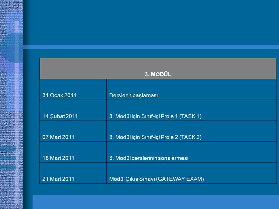 3. MODÜL 31 Ocak 2011. Derslerin başlaması. 14 Şubat 2011. 3. Modül için Sınıf-içi Proje 1 (TASK 1)
