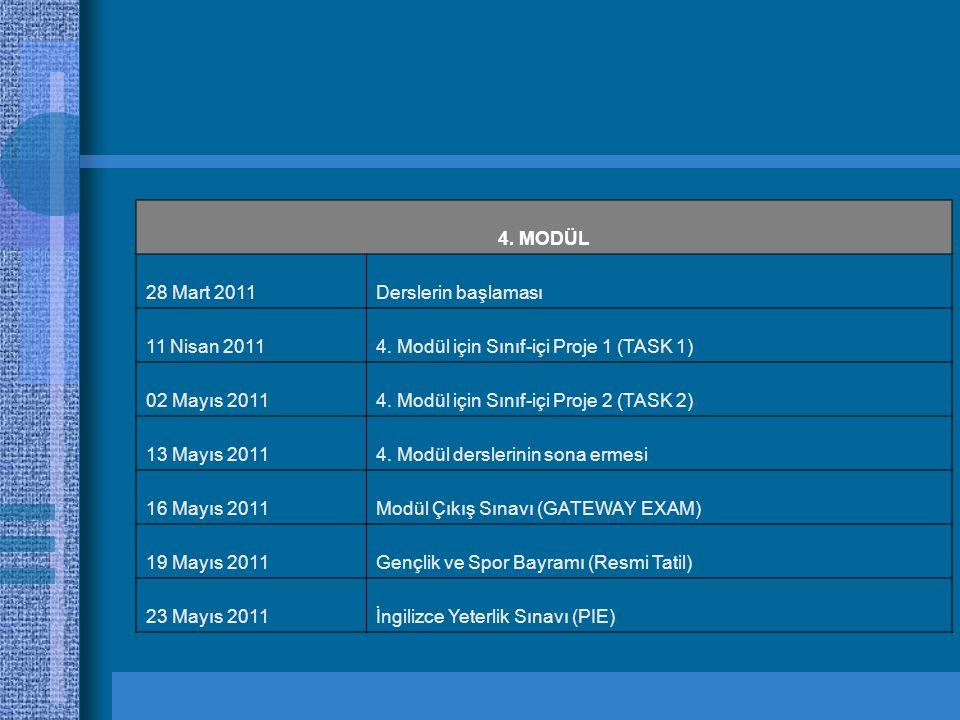 4. MODÜL 28 Mart 2011. Derslerin başlaması. 11 Nisan 2011. 4. Modül için Sınıf-içi Proje 1 (TASK 1)