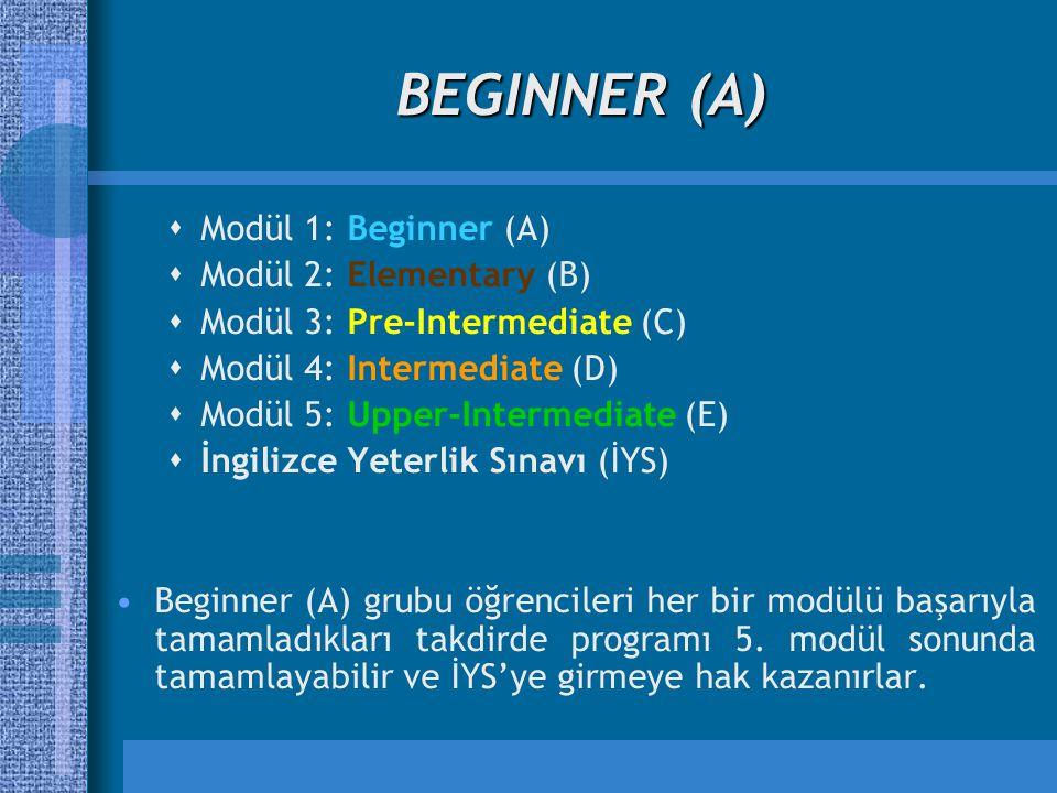 BEGINNER (A) Modül 1: Beginner (A) Modül 2: Elementary (B)