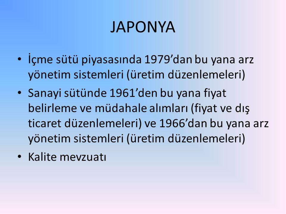 JAPONYA İçme sütü piyasasında 1979'dan bu yana arz yönetim sistemleri (üretim düzenlemeleri)