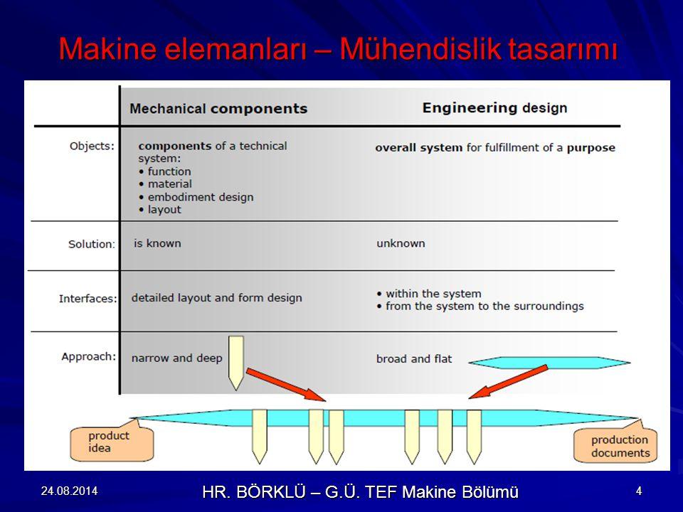 Makine elemanları – Mühendislik tasarımı