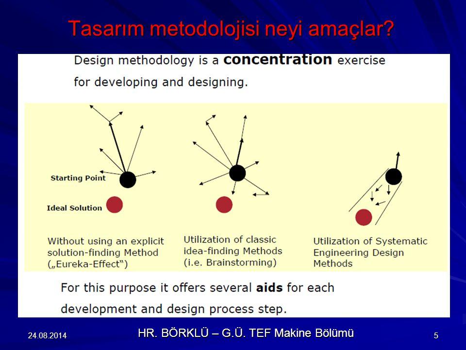 Tasarım metodolojisi neyi amaçlar