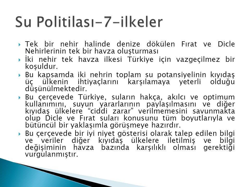 Su Politilası-7-ilkeler