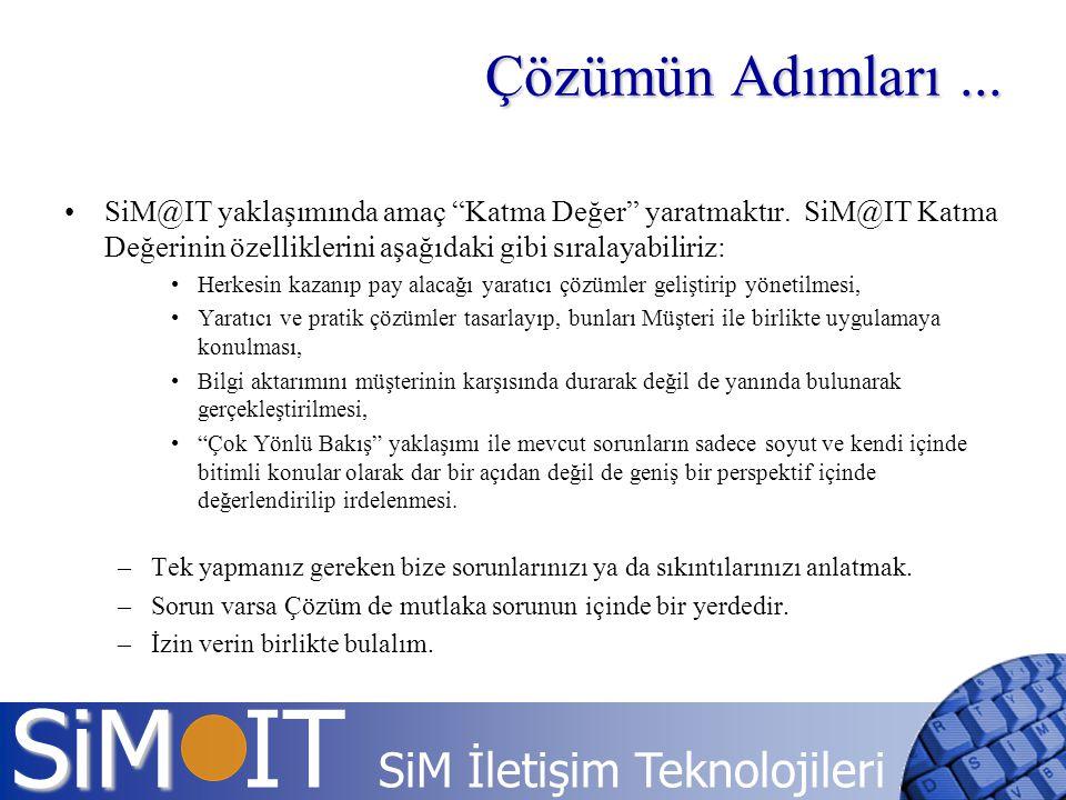Çözümün Adımları ... SiM@IT yaklaşımında amaç Katma Değer yaratmaktır. SiM@IT Katma Değerinin özelliklerini aşağıdaki gibi sıralayabiliriz:
