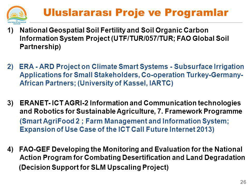 Uluslararası Proje ve Programlar
