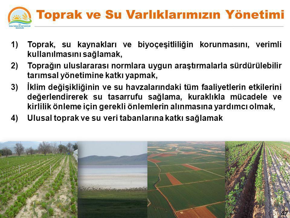 Toprak ve Su Varlıklarımızın Yönetimi