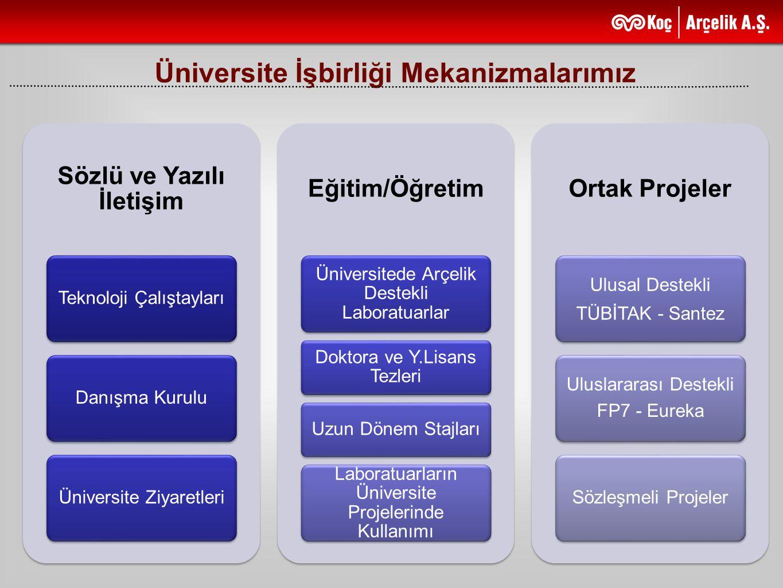 Üniversite İşbirliği Mekanizmalarımız