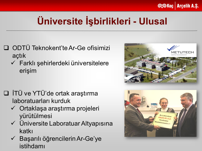 Üniversite İşbirlikleri - Ulusal