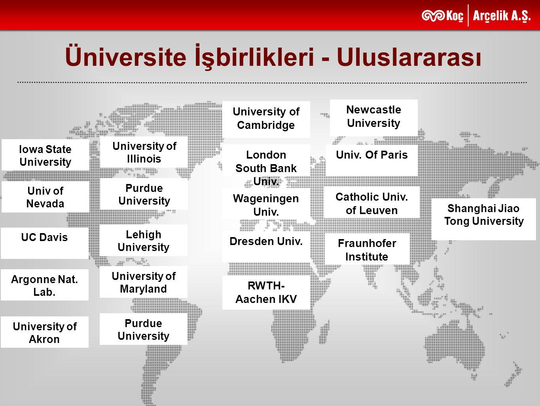 Üniversite İşbirlikleri - Uluslararası