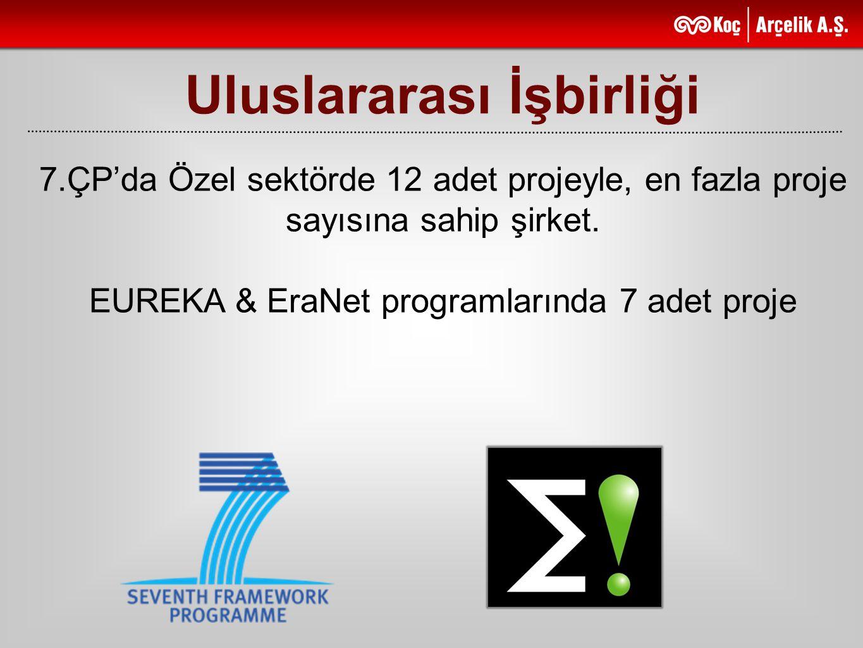 Uluslararası İşbirliği