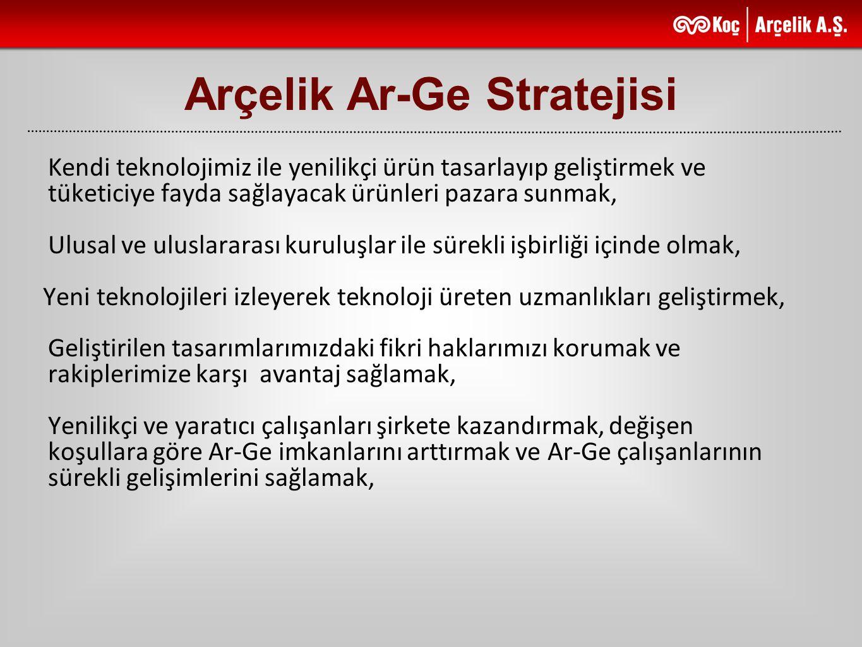Arçelik Ar-Ge Stratejisi