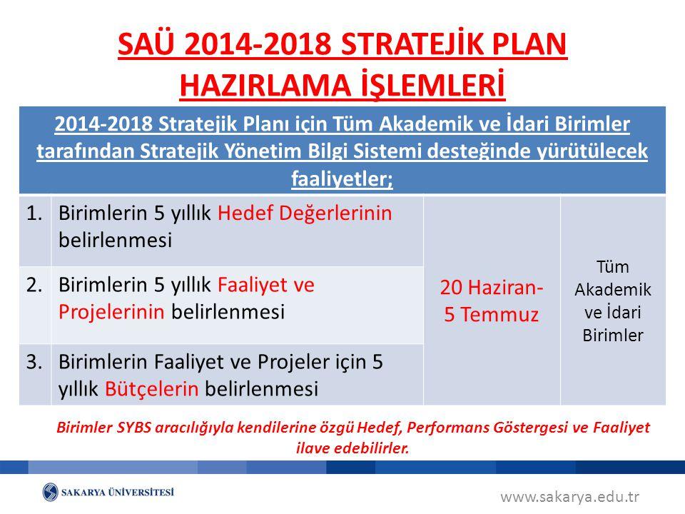 SAÜ 2014-2018 STRATEJİK PLAN HAZIRLAMA İŞLEMLERİ