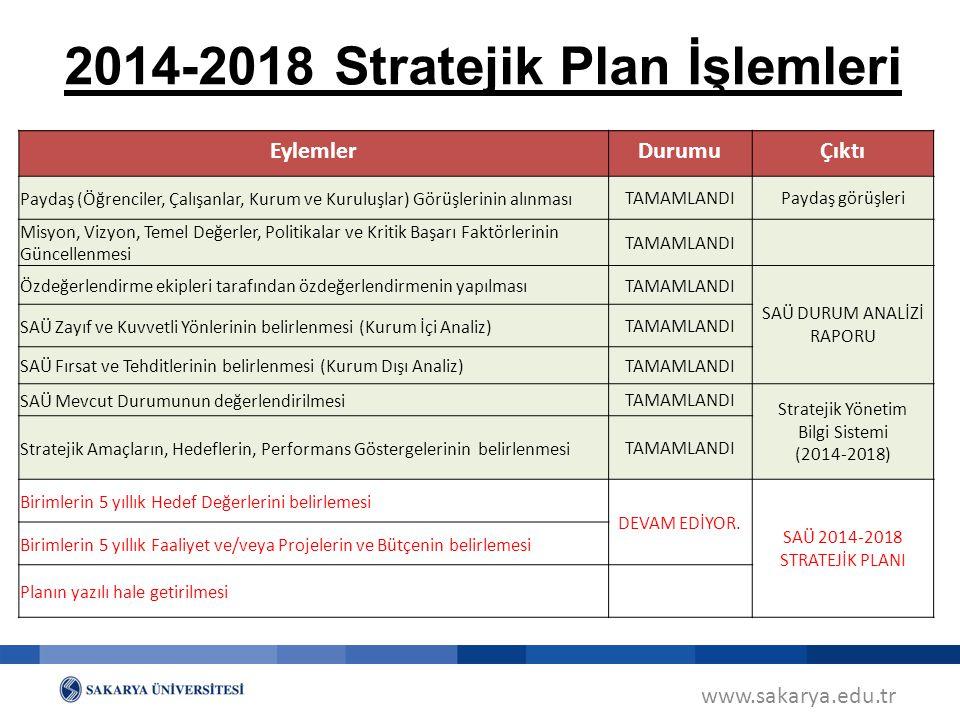 2014-2018 Stratejik Plan İşlemleri