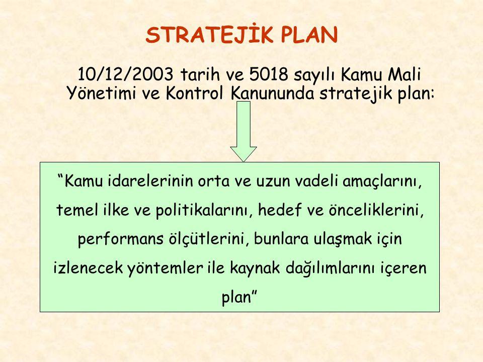STRATEJİK PLAN 10/12/2003 tarih ve 5018 sayılı Kamu Mali Yönetimi ve Kontrol Kanununda stratejik plan: