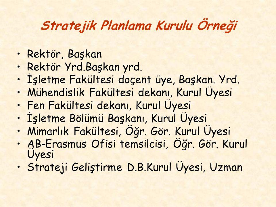 Stratejik Planlama Kurulu Örneği
