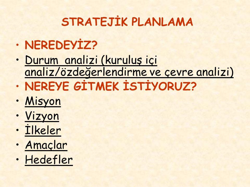 STRATEJİK PLANLAMA NEREDEYİZ Durum analizi (kuruluş içi analiz/özdeğerlendirme ve çevre analizi)