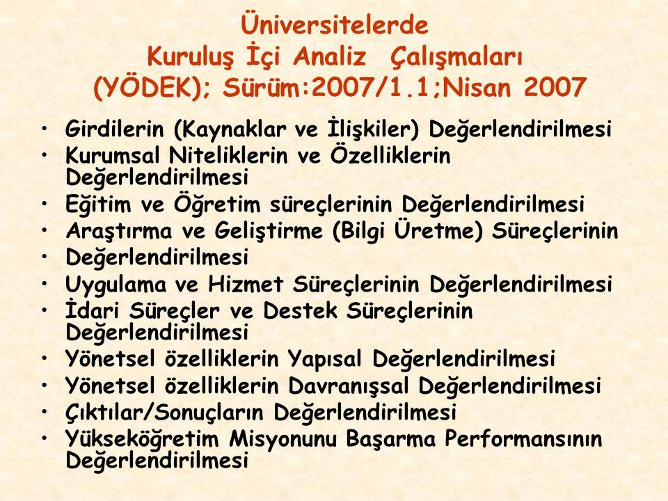 Üniversitelerde Kuruluş İçi Analiz Çalışmaları (YÖDEK); Sürüm:2007/1