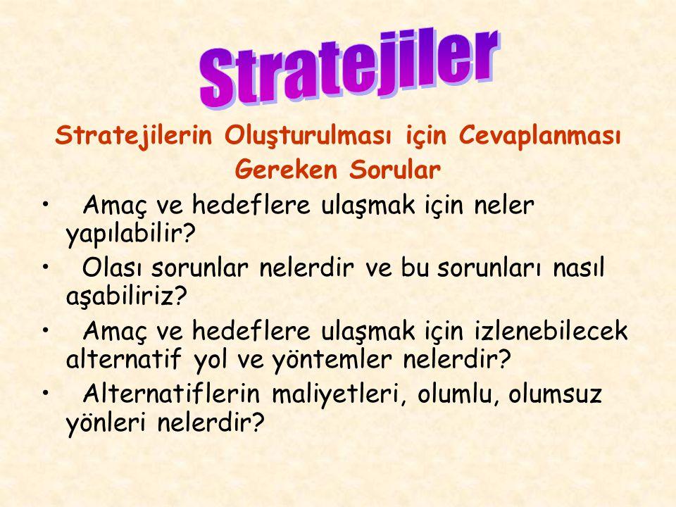 Stratejilerin Oluşturulması için Cevaplanması