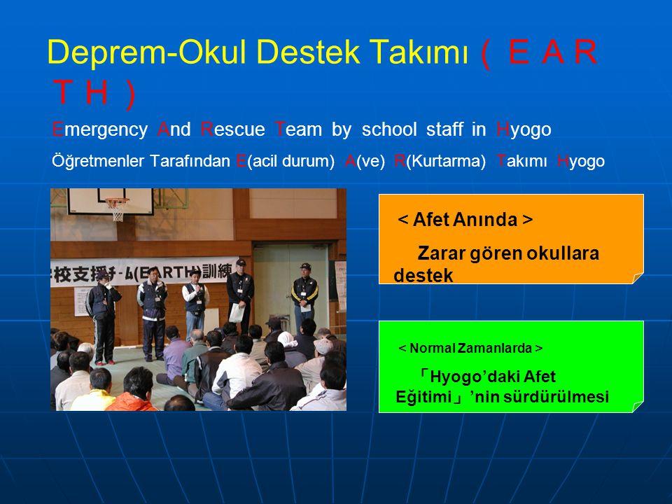 Deprem-Okul Destek Takımı(EARTH)
