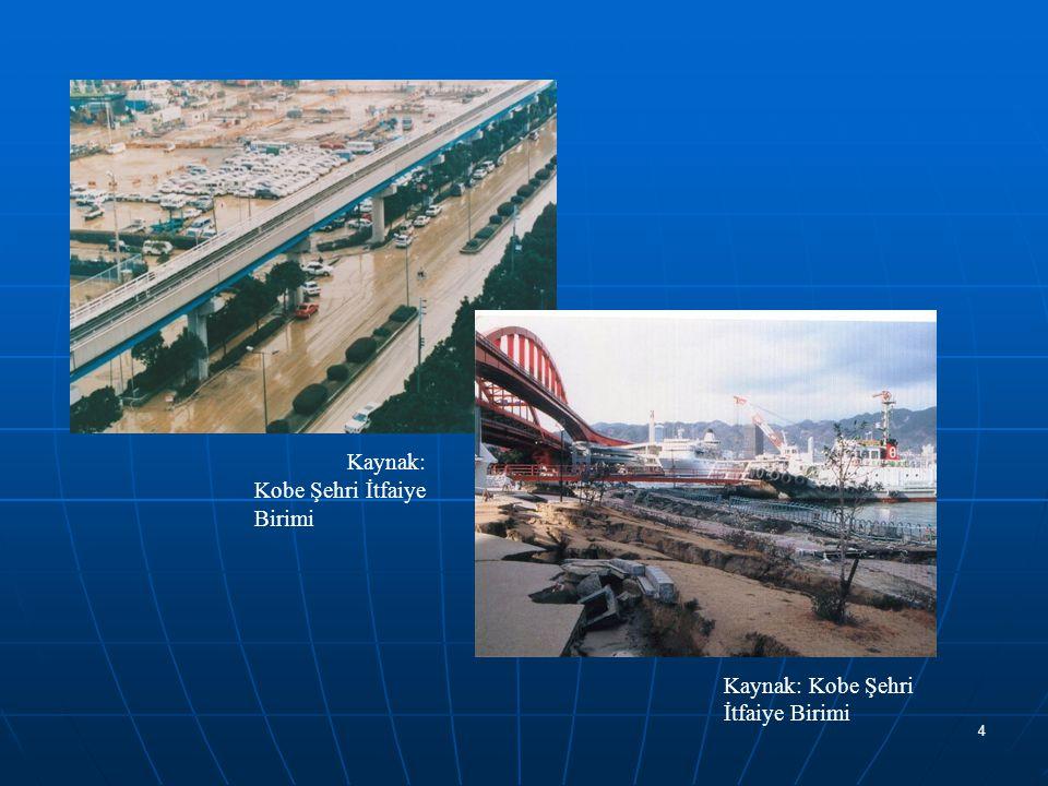 Kaynak: Kobe Şehri İtfaiye Birimi