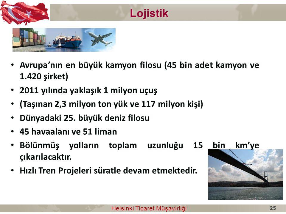 Lojistik Avrupa'nın en büyük kamyon filosu (45 bin adet kamyon ve 1.420 şirket) 2011 yılında yaklaşık 1 milyon uçuş.