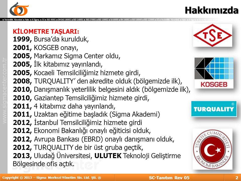 Hakkımızda 1999, Bursa'da kurulduk, 2001, KOSGEB onayı,