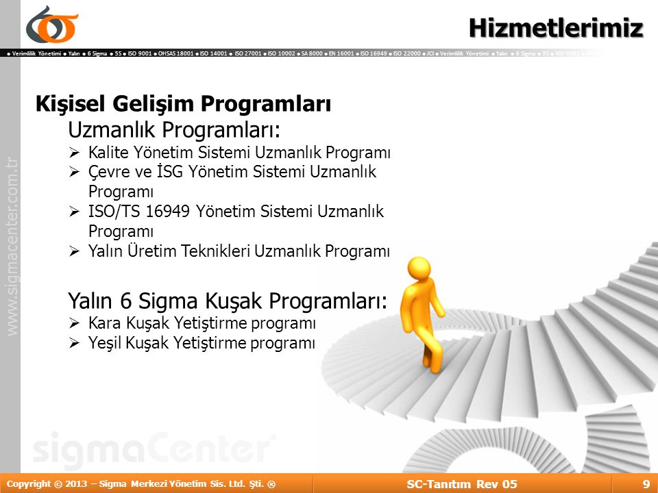 Hizmetlerimiz Kişisel Gelişim Programları Uzmanlık Programları: