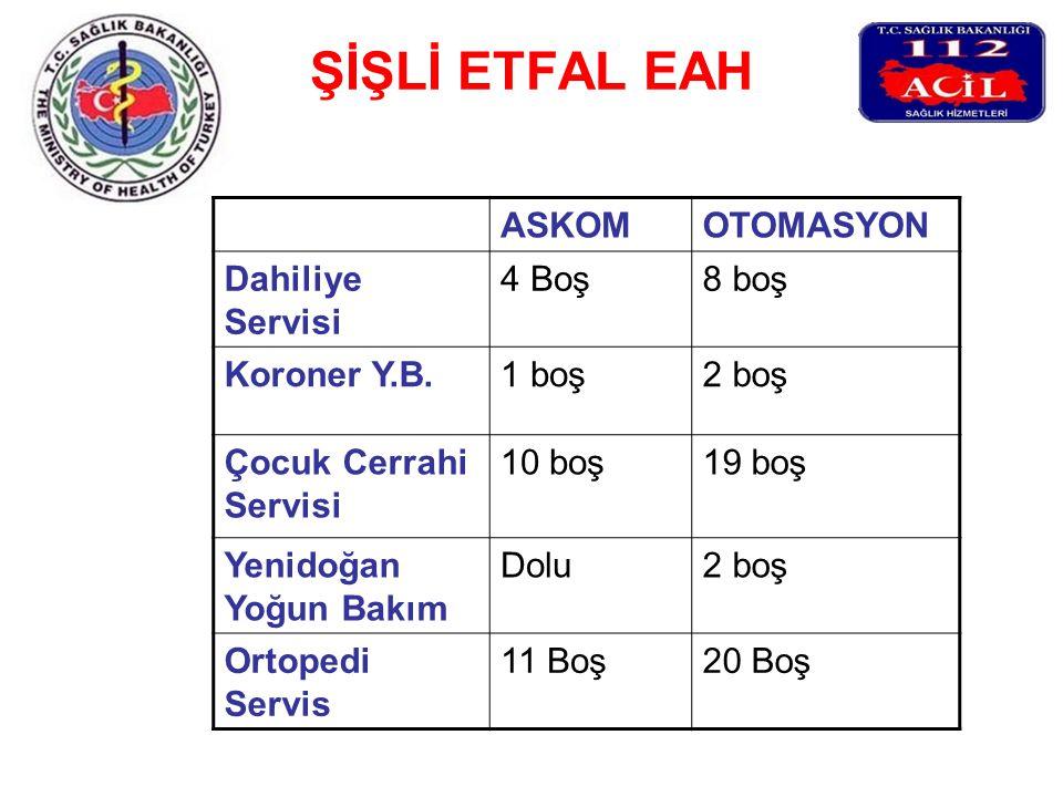 ŞİŞLİ ETFAL EAH ASKOM OTOMASYON Dahiliye Servisi 4 Boş 8 boş