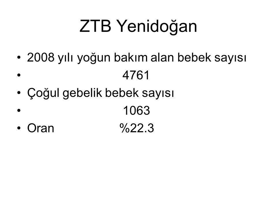 ZTB Yenidoğan 2008 yılı yoğun bakım alan bebek sayısı 4761