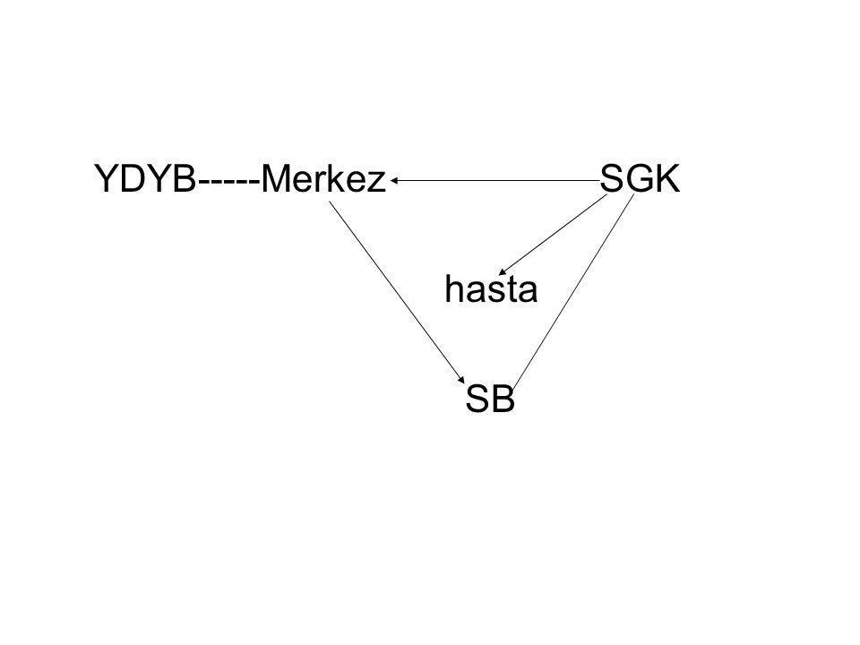 YDYB-----Merkez SGK hasta SB