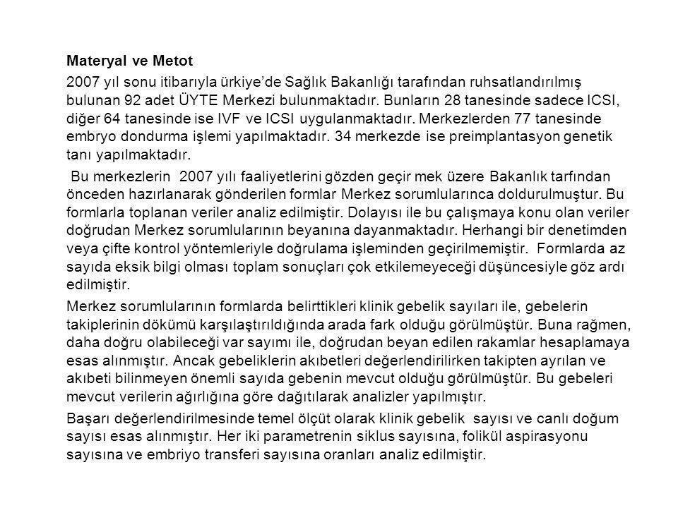 Materyal ve Metot 2007 yıl sonu itibarıyla ürkiye'de Sağlık Bakanlığı tarafından ruhsatlandırılmış bulunan 92 adet ÜYTE Merkezi bulunmaktadır.