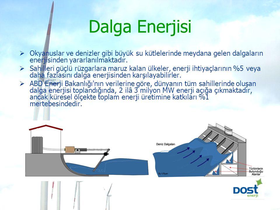 Dalga Enerjisi Okyanuslar ve denizler gibi büyük su kütlelerinde meydana gelen dalgaların enerjisinden yararlanılmaktadır.