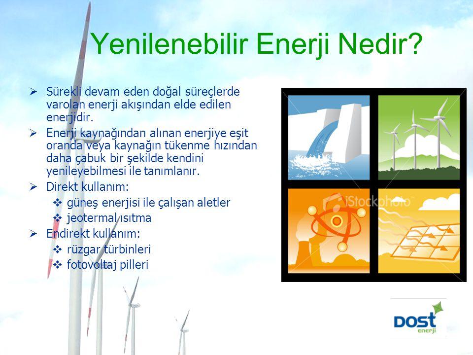 Yenilenebilir Enerji Nedir